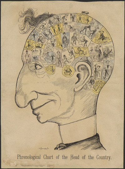 Original title:  Phrenological Chart of the Head of the Country (Sir John A. Macdonald)/Library and Archives Canada, Acc. No. 1937-455